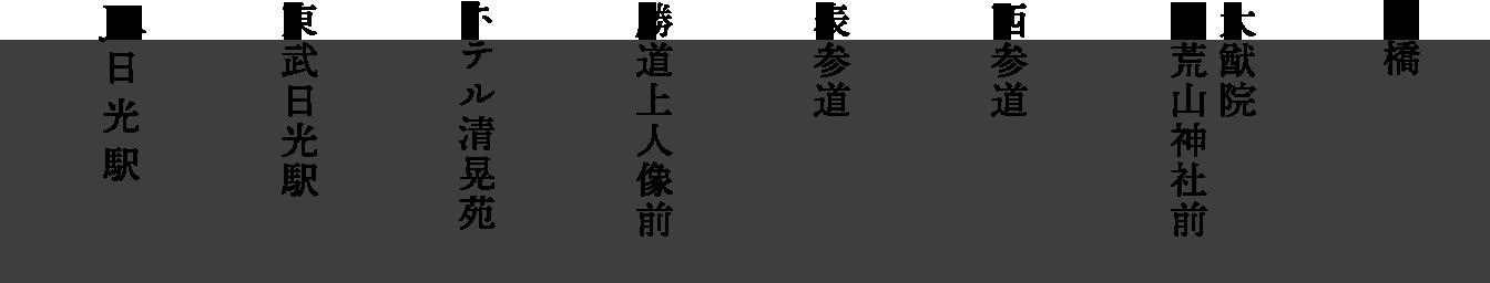 JR日光駅 東武日光駅 ホテル清晃苑 勝道上人像前 表参道 西参道 二荒山神社前 大猷院 神橋